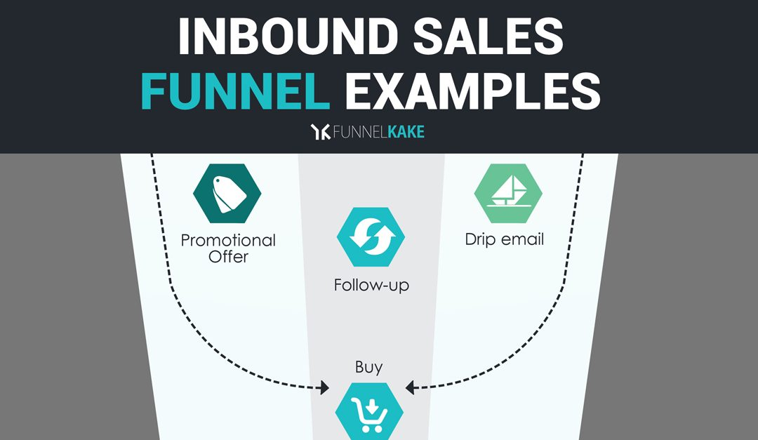 Infographic: Inbound Sales Funnel Examples