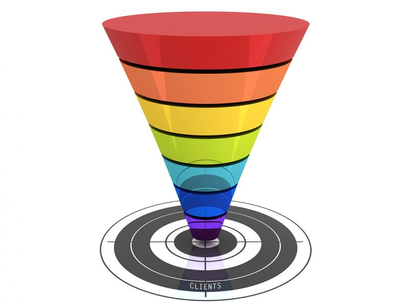What is the Digital Marketing Funnel Path to Conversion?