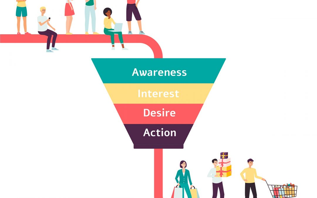 What is a Digital Marketing Funnel?