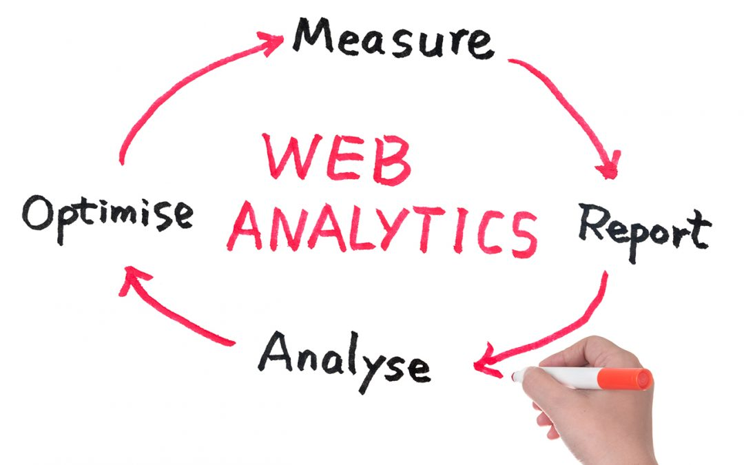 How to Use Web Analytics to Improve Your Marketing